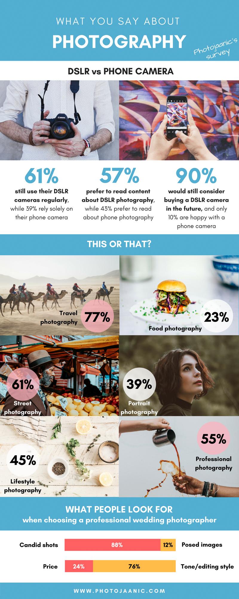 2018 photography trends - photojaanic (11)